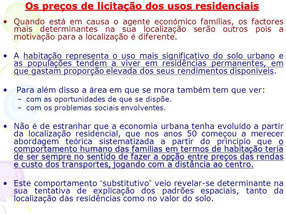 Os preços de licitação dos usos residenciais