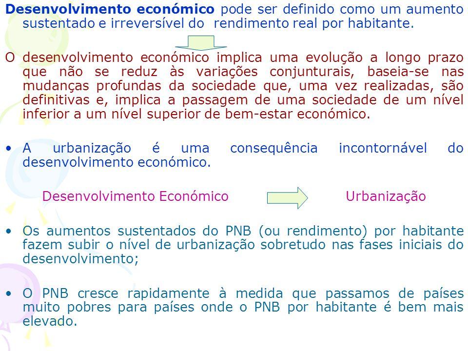 Desenvolvimento Económico Urbanização