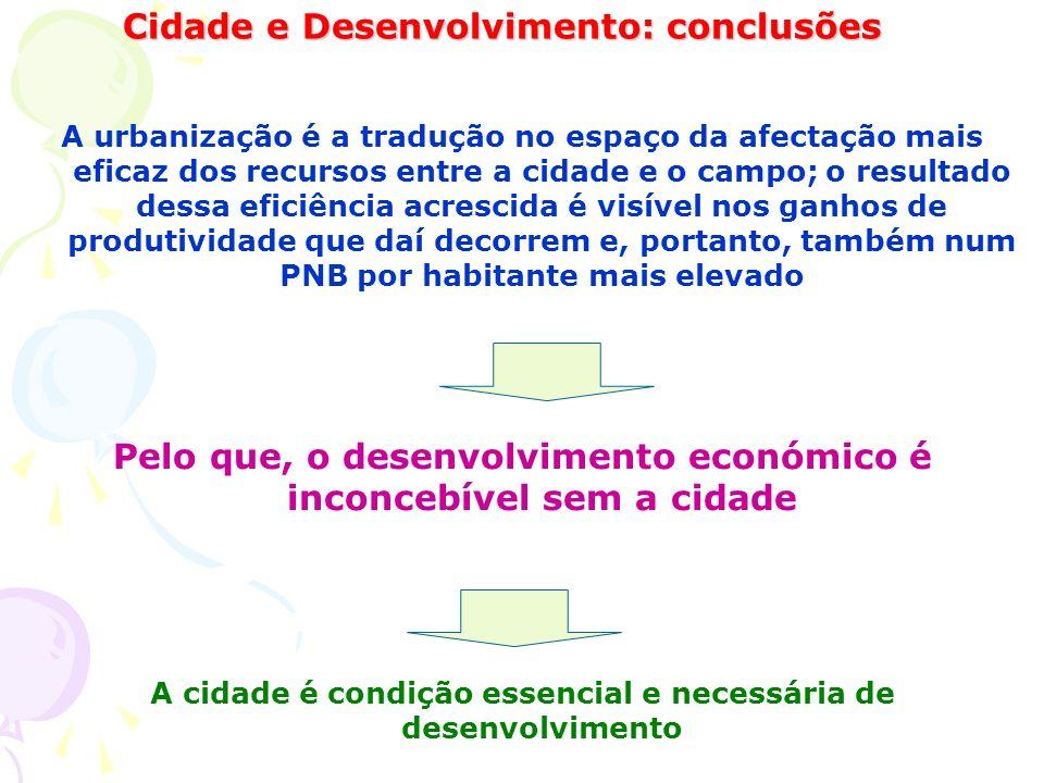 Cidade e Desenvolvimento: conclusões
