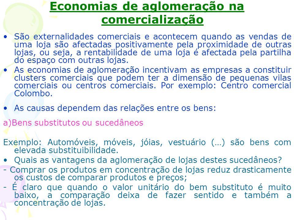 Economias de aglomeração na comercialização