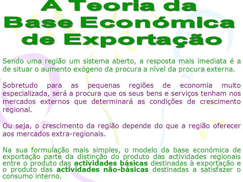 A Teoria da Base Económica. de Exportação.
