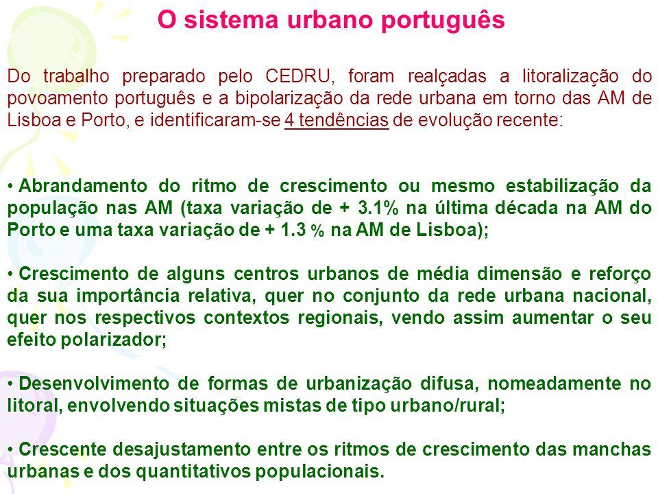 O sistema urbano português