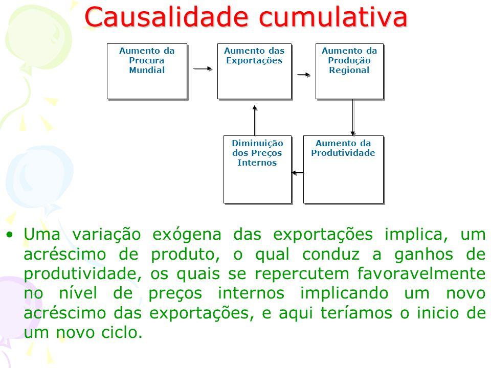 Causalidade cumulativa