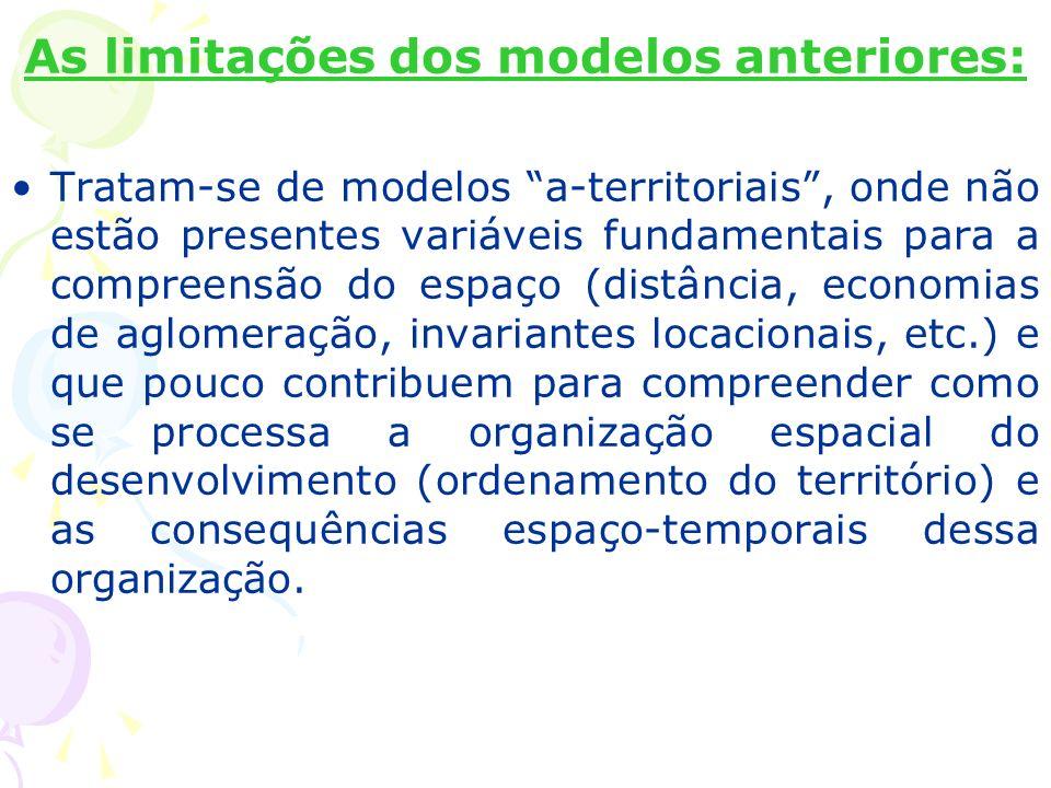 As limitações dos modelos anteriores:
