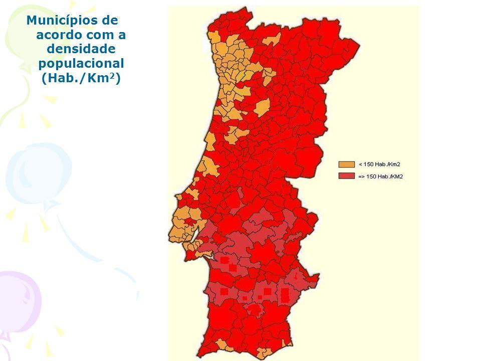 Municípios de acordo com a densidade populacional (Hab./Km2)