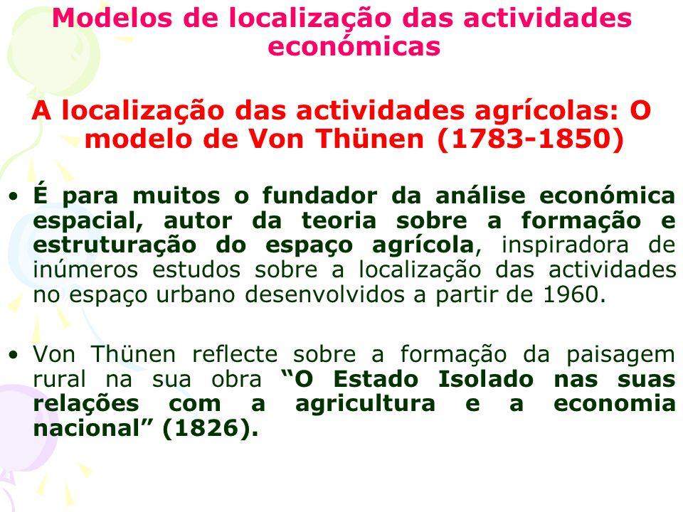 Modelos de localização das actividades económicas