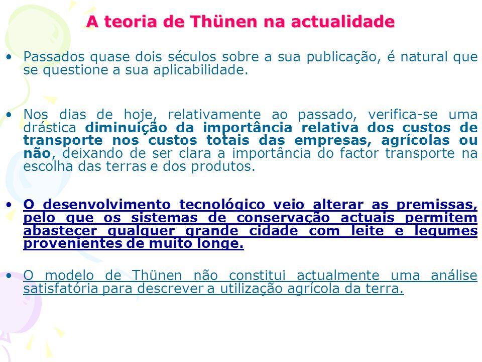 A teoria de Thünen na actualidade