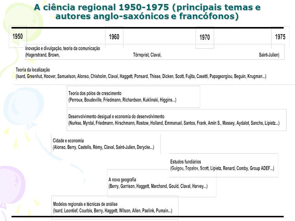 A ciência regional 1950-1975 (principais temas e autores anglo-saxónicos e francófonos)