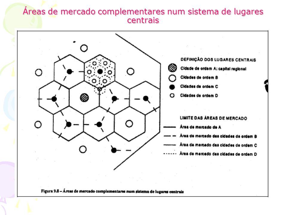Áreas de mercado complementares num sistema de lugares centrais