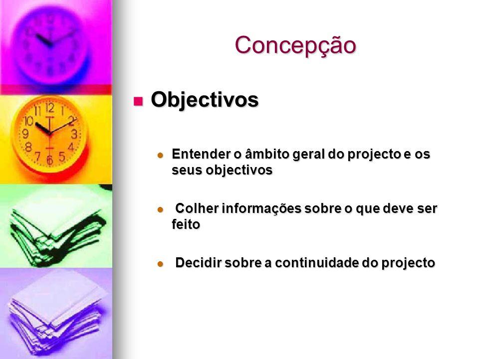 Concepção Objectivos. Entender o âmbito geral do projecto e os seus objectivos. Colher informações sobre o que deve ser feito.