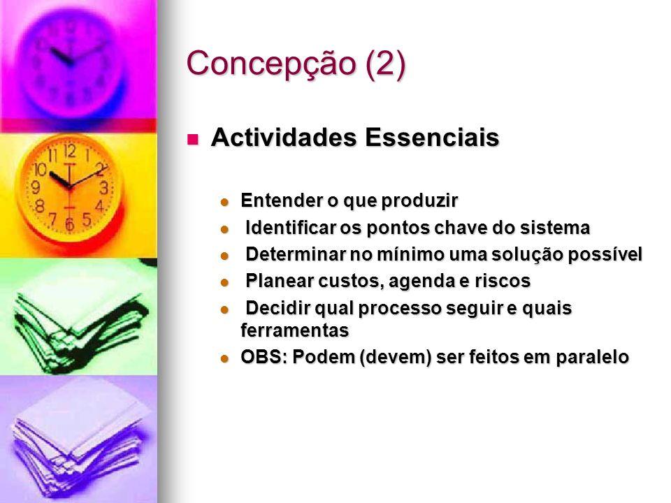 Concepção (2) Actividades Essenciais Entender o que produzir
