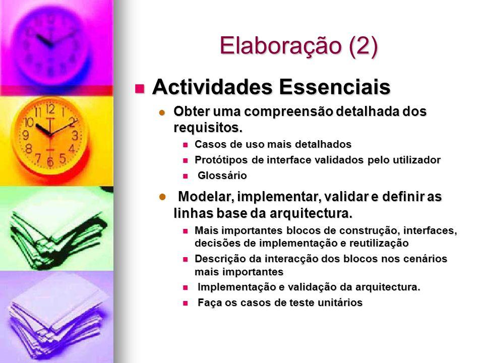 Elaboração (2) Actividades Essenciais