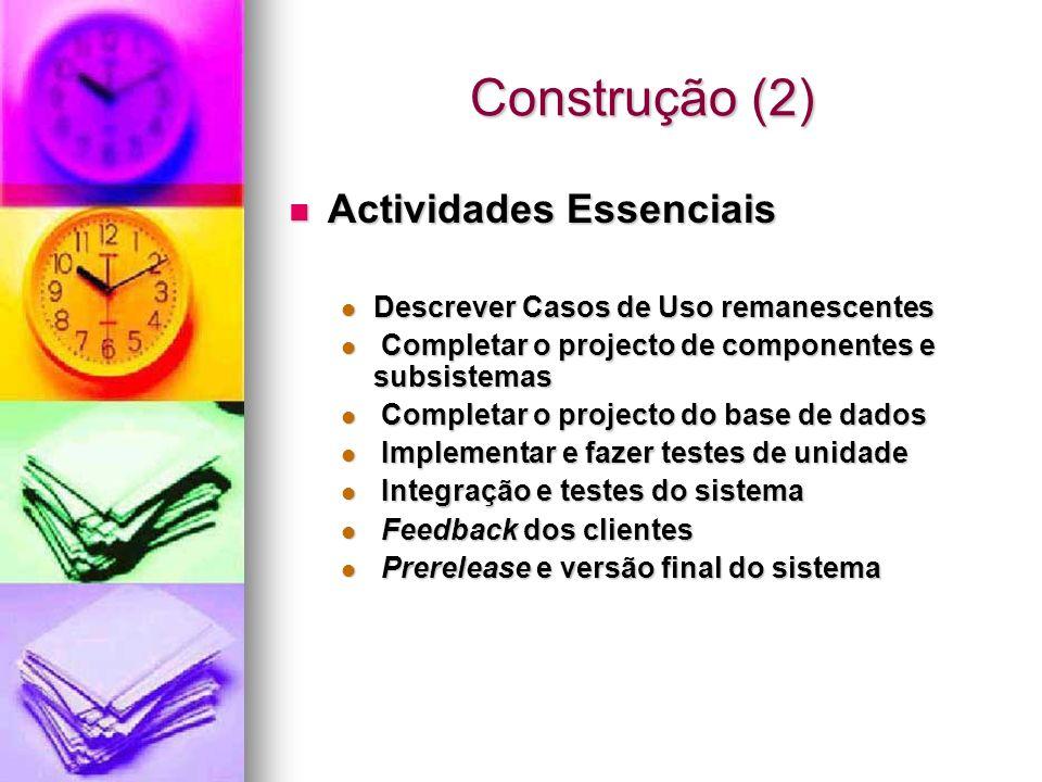 Construção (2) Actividades Essenciais