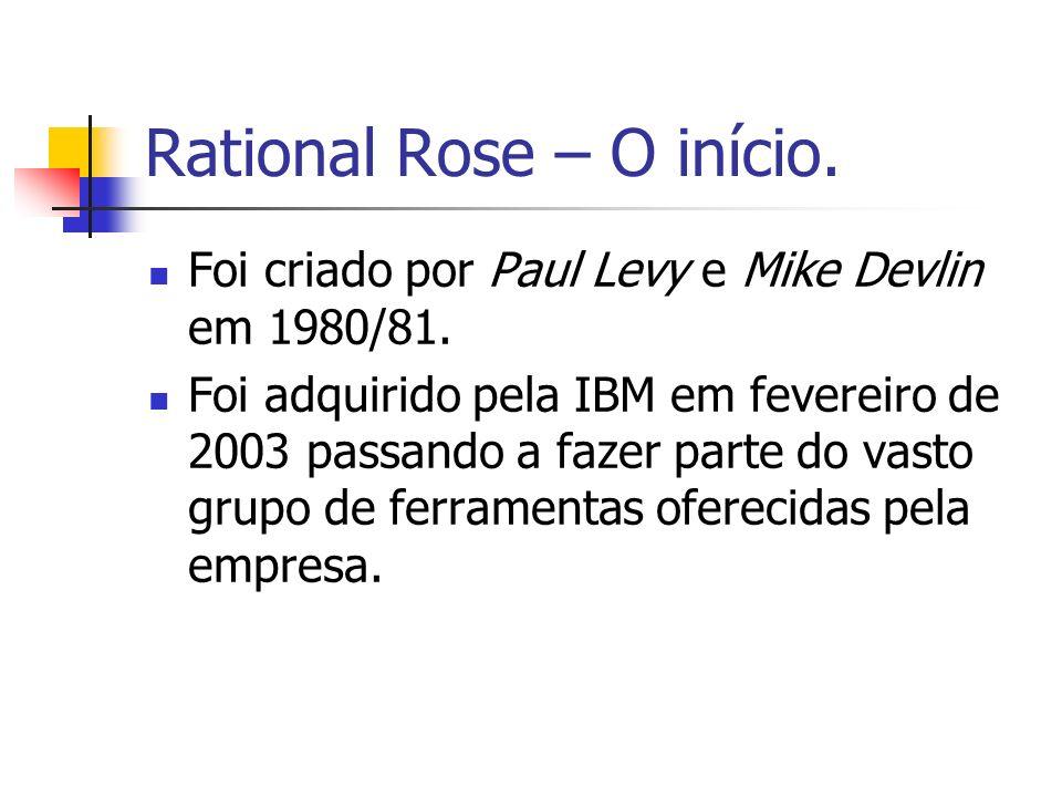 Rational Rose – O início.