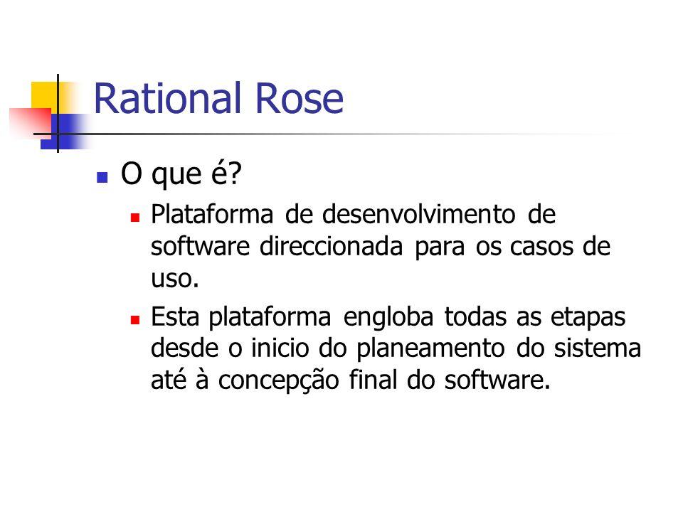 Rational Rose O que é Plataforma de desenvolvimento de software direccionada para os casos de uso.