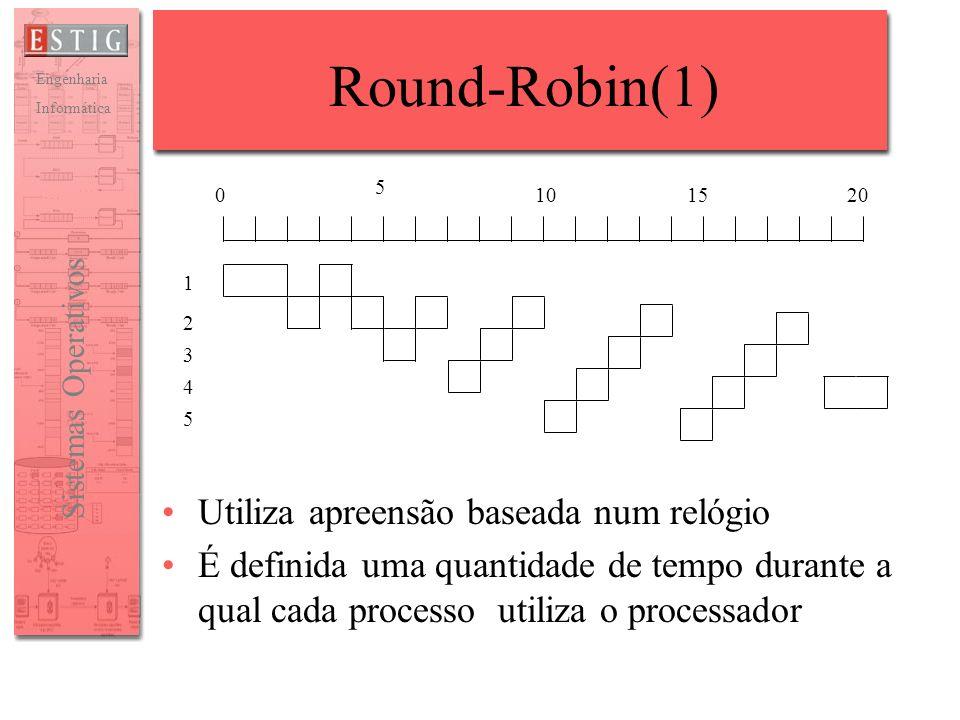 Round-Robin(1) Utiliza apreensão baseada num relógio