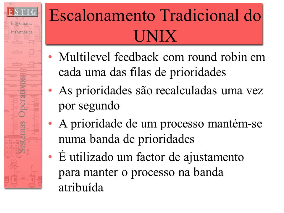 Escalonamento Tradicional do UNIX