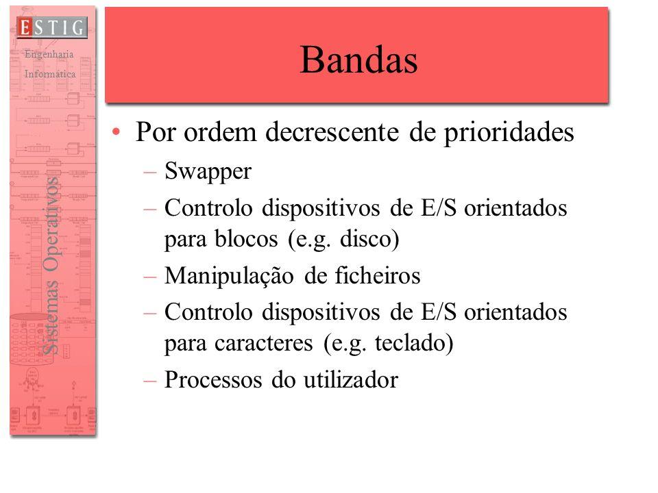 Bandas Por ordem decrescente de prioridades Swapper
