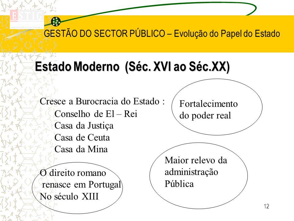 GESTÃO DO SECTOR PÚBLICO – Evolução do Papel do Estado