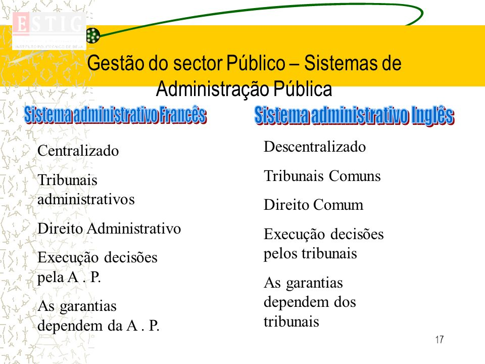 Gestão do sector Público – Sistemas de Administração Pública
