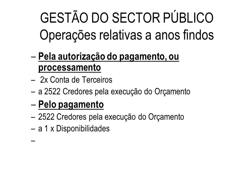GESTÃO DO SECTOR PÚBLICO Operações relativas a anos findos
