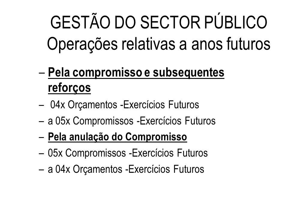 GESTÃO DO SECTOR PÚBLICO Operações relativas a anos futuros