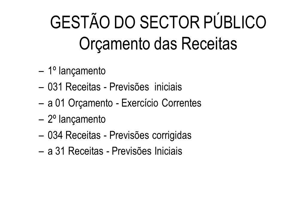 GESTÃO DO SECTOR PÚBLICO Orçamento das Receitas