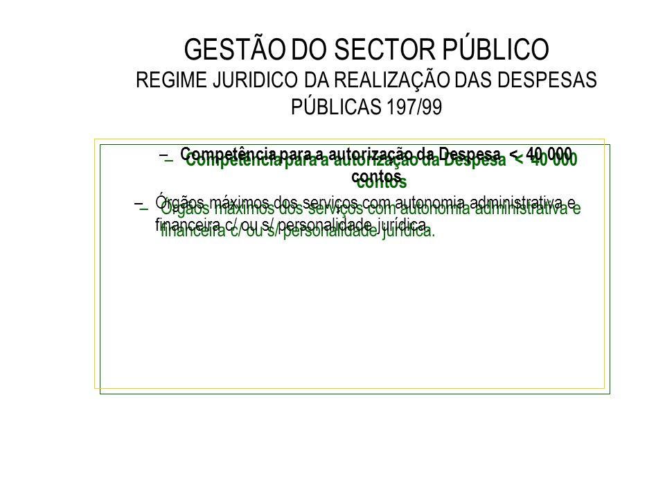Competência para a autorização da Despesa < 40 000 contos