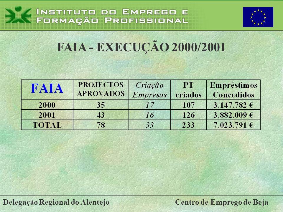 FAIA - EXECUÇÃO 2000/2001 Delegação Regional do Alentejo