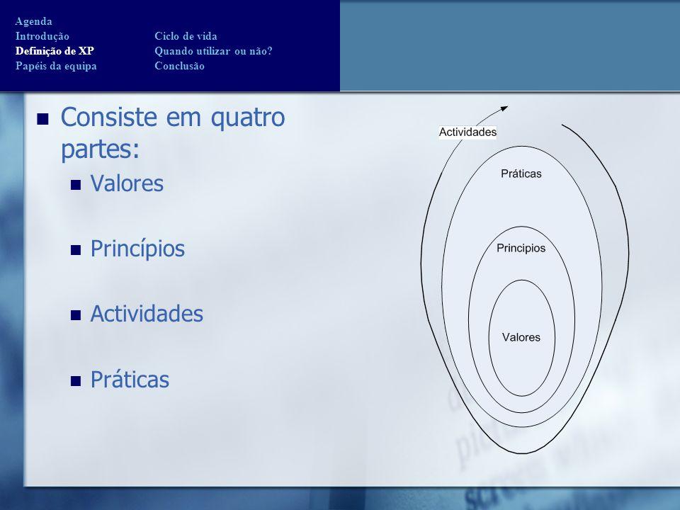 Definição de XP Consiste em quatro partes: Valores Princípios
