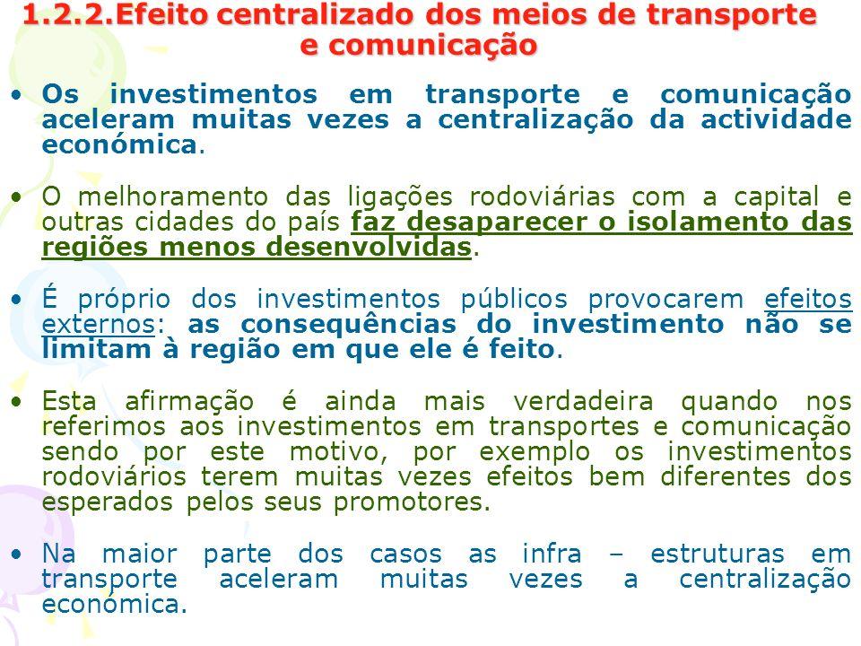 1.2.2.Efeito centralizado dos meios de transporte e comunicação