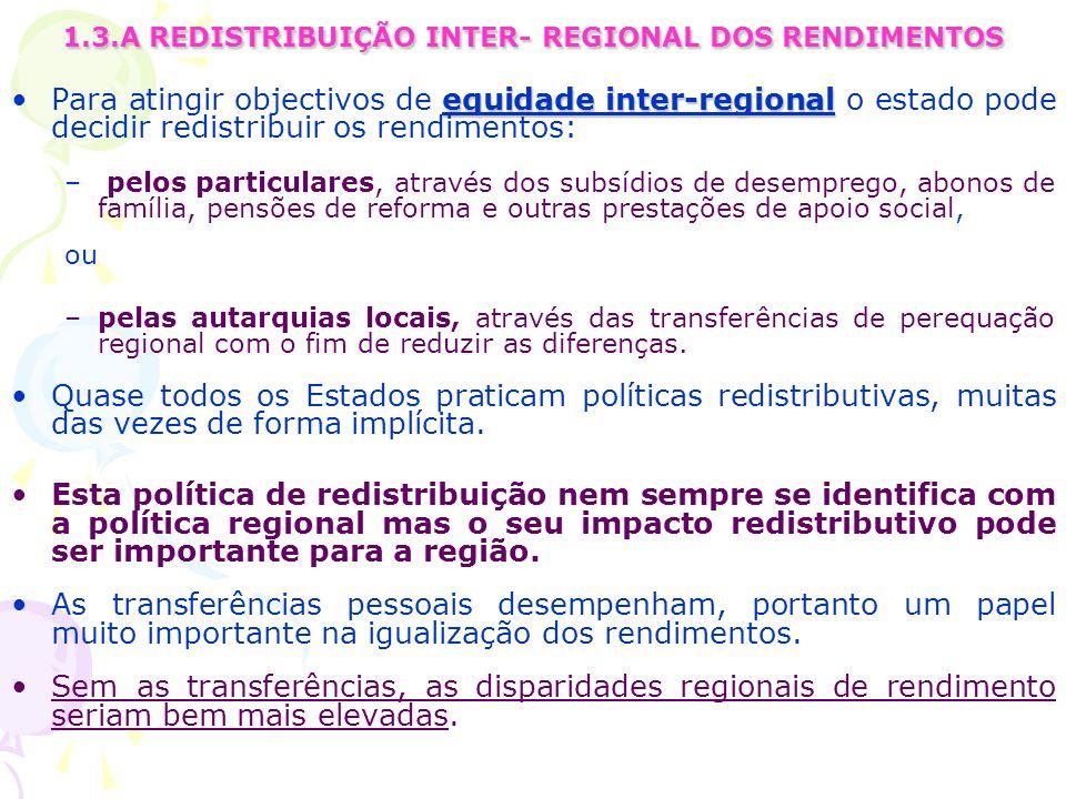 1.3.A REDISTRIBUIÇÃO INTER- REGIONAL DOS RENDIMENTOS