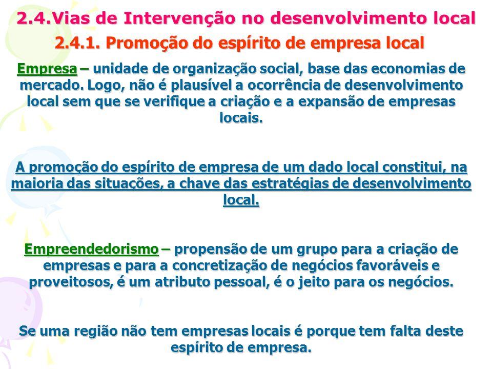2.4.Vias de Intervenção no desenvolvimento local