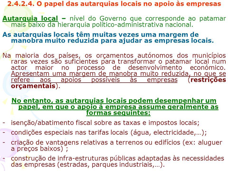 2.4.2.4. O papel das autarquias locais no apoio às empresas