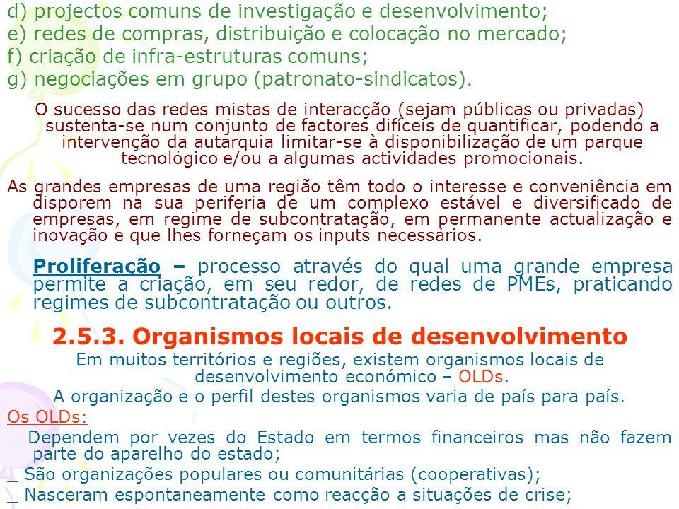 2.5.3. Organismos locais de desenvolvimento