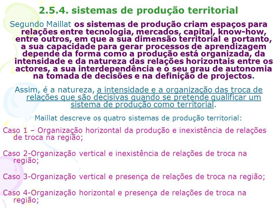 2.5.4. sistemas de produção territorial