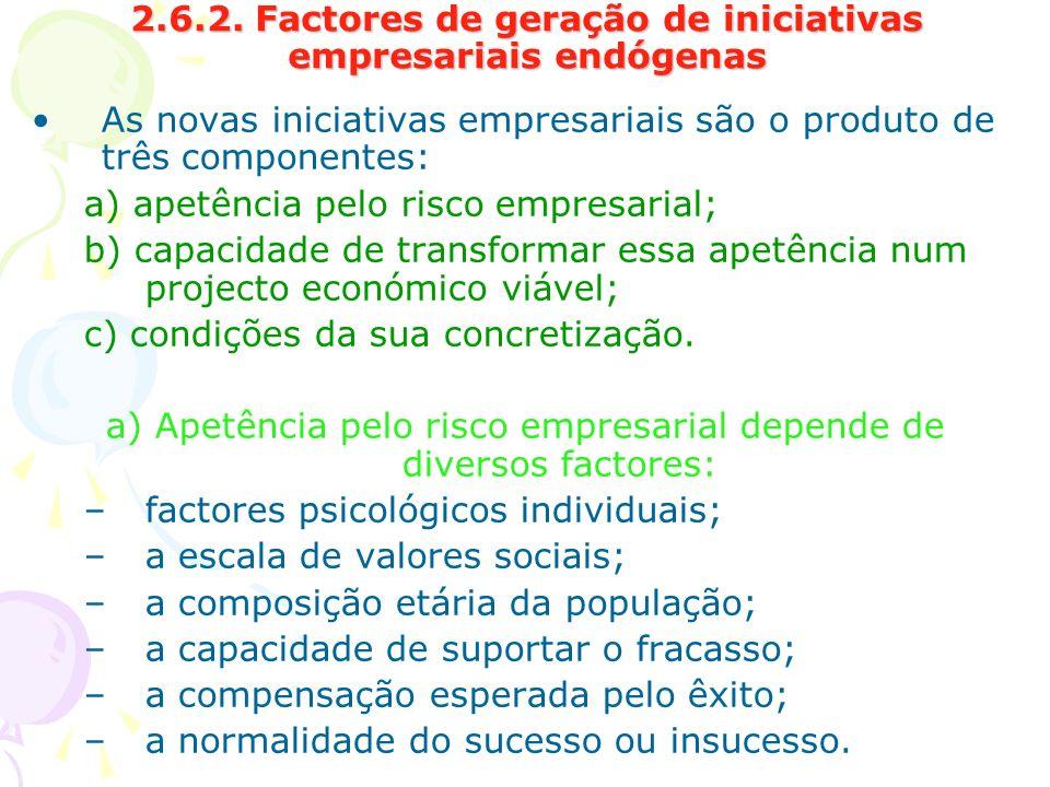 2.6.2. Factores de geração de iniciativas empresariais endógenas