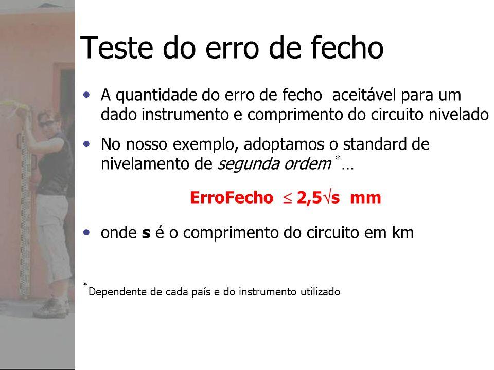 Teste do erro de fechoA quantidade do erro de fecho aceitável para um dado instrumento e comprimento do circuito nivelado.