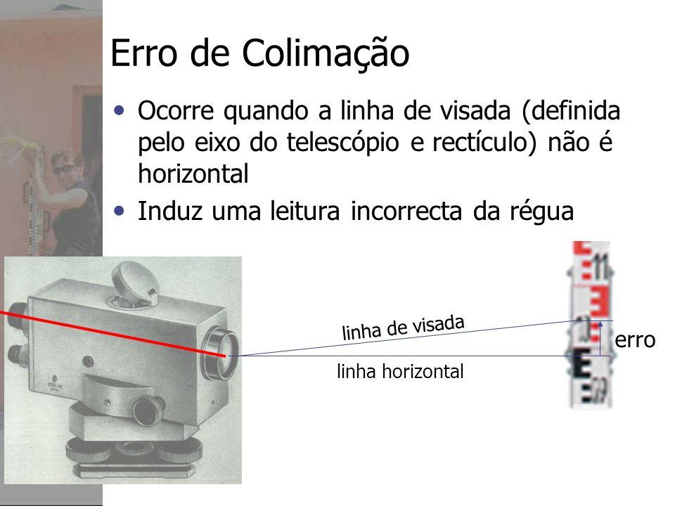 Erro de Colimação Ocorre quando a linha de visada (definida pelo eixo do telescópio e rectículo) não é horizontal.