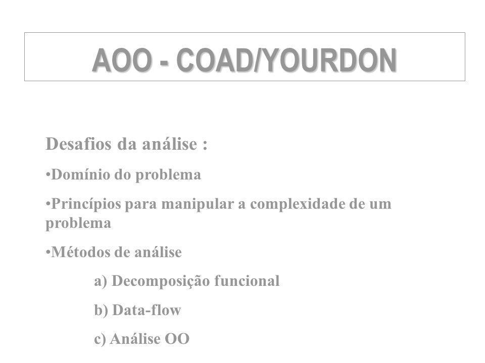 AOO - COAD/YOURDON Desafios da análise : Domínio do problema