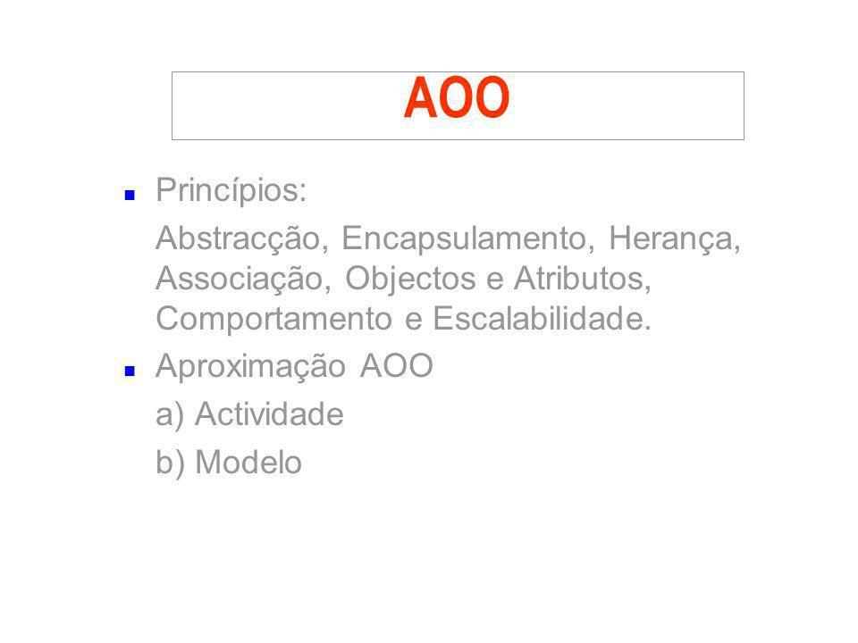 AOO Princípios: Abstracção, Encapsulamento, Herança, Associação, Objectos e Atributos, Comportamento e Escalabilidade.