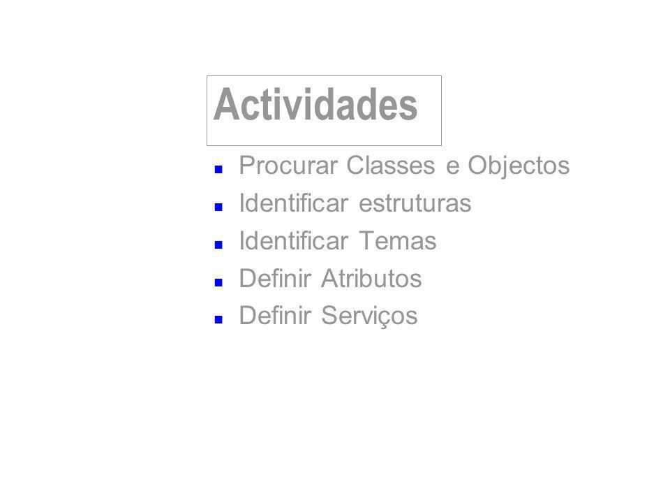 Actividades Procurar Classes e Objectos Identificar estruturas