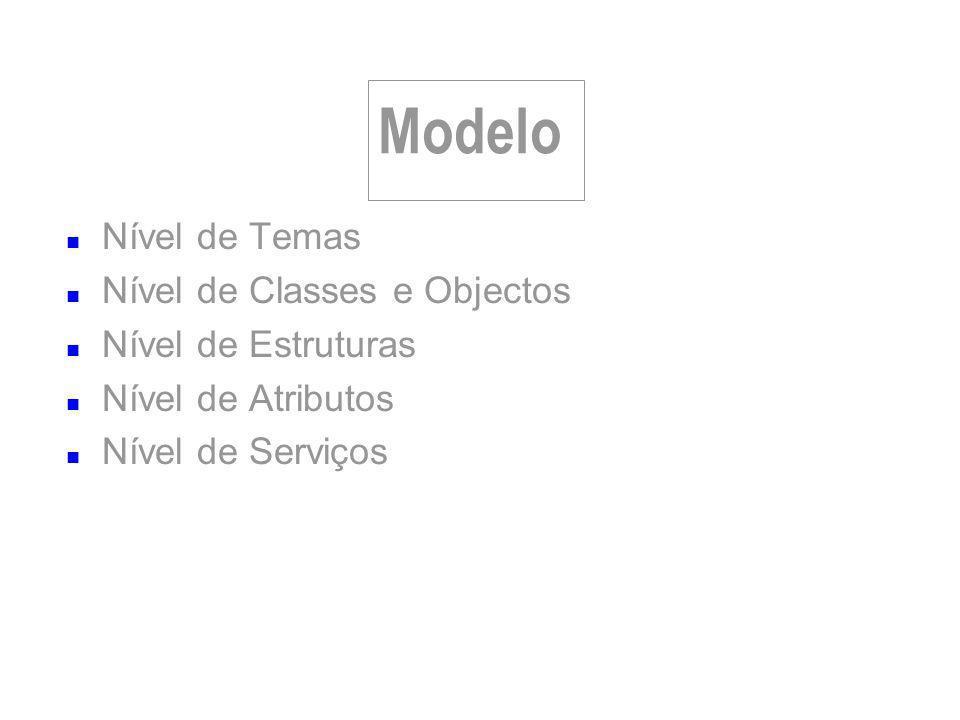 Modelo Nível de Temas Nível de Classes e Objectos Nível de Estruturas