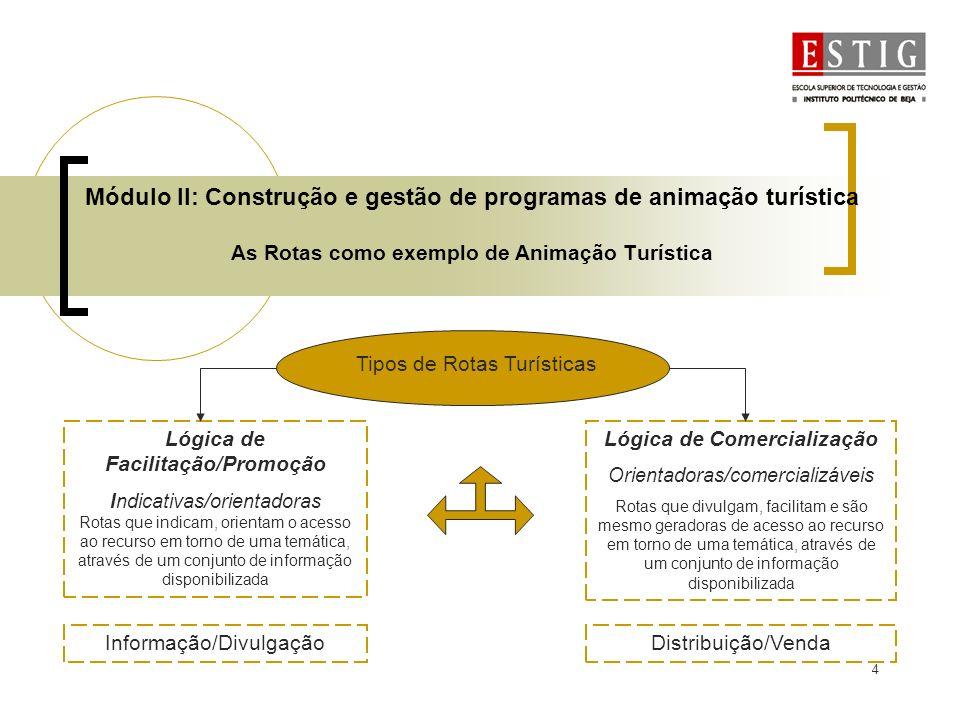 Lógica de Facilitação/Promoção Lógica de Comercialização