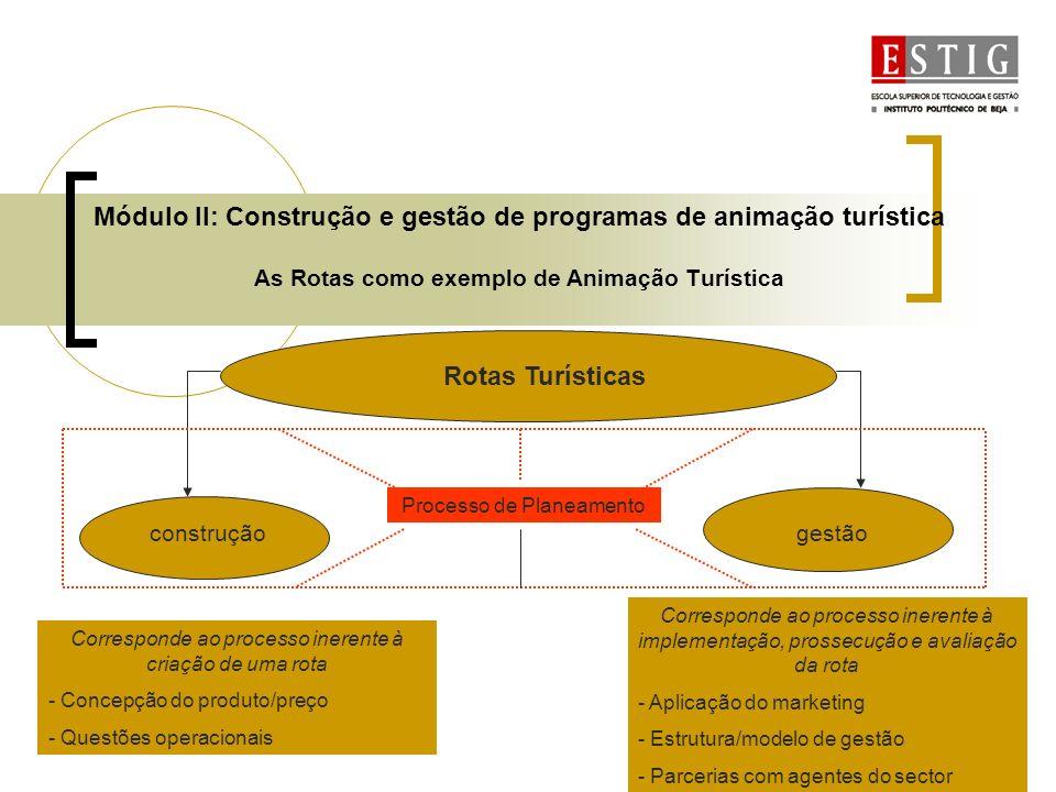 Módulo II: Construção e gestão de programas de animação turística As Rotas como exemplo de Animação Turística