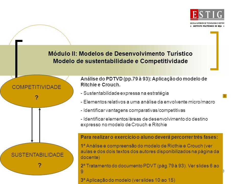 Módulo II: Modelos de Desenvolvimento Turístico Modelo de sustentabilidade e Competitividade
