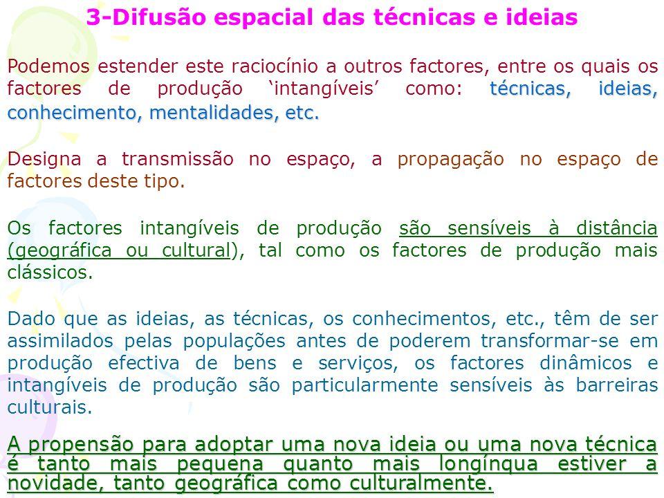 3-Difusão espacial das técnicas e ideias