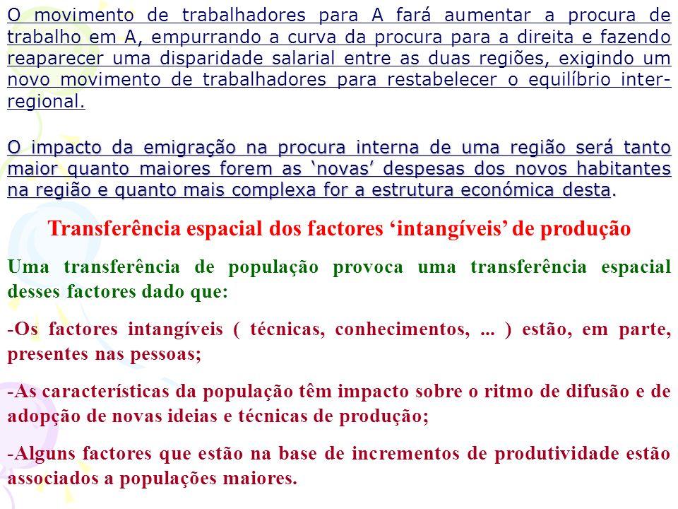 Transferência espacial dos factores 'intangíveis' de produção