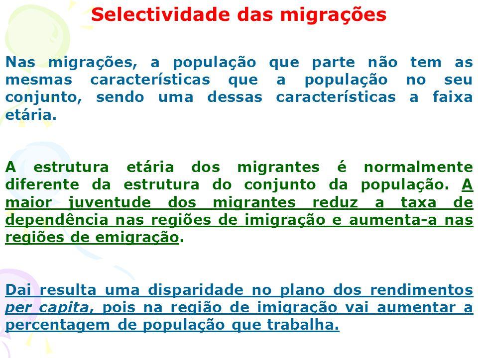 Selectividade das migrações
