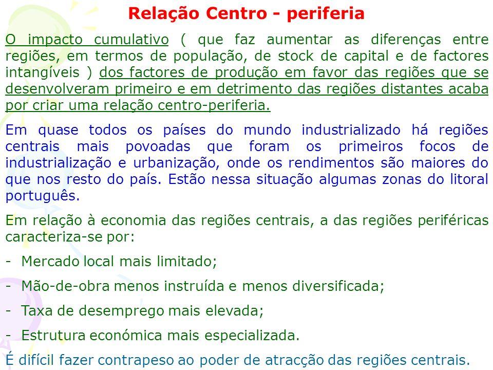 Relação Centro - periferia